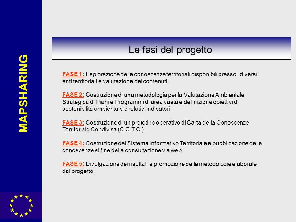 MAPSHARING Le fasi del progetto FASE 1: Esplorazione delle conoscenze territoriali disponibili presso i diversi enti territoriali e valutazione dei co
