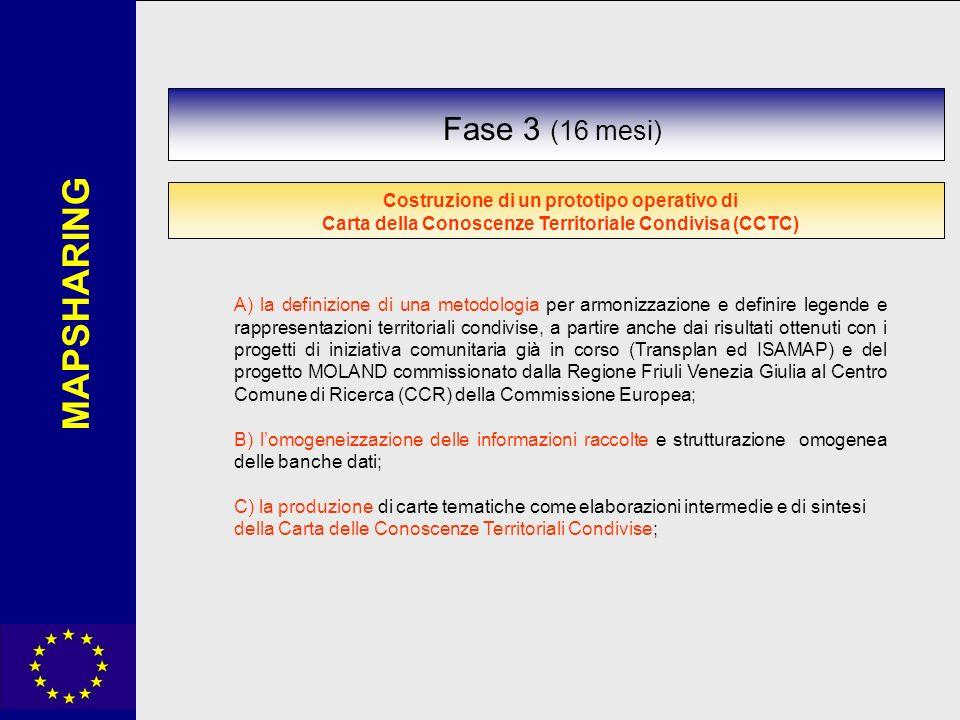 MAPSHARING Fase 3 (16 mesi) Costruzione di un prototipo operativo di Carta della Conoscenze Territoriale Condivisa (CCTC) A) la definizione di una met