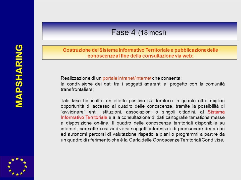 MAPSHARING Fase 4 (18 mesi) Costruzione del Sistema Informativo Territoriale e pubblicazione delle conoscenze al fine della consultazione via web; Rea