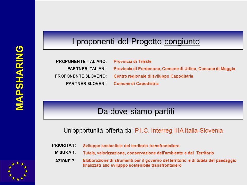 MAPSHARING Fase 3 (16 mesi) Costruzione di un prototipo operativo di Carta della Conoscenze Territoriale Condivisa (CCTC) A) la definizione di una metodologia per armonizzazione e definire legende e rappresentazioni territoriali condivise, a partire anche dai risultati ottenuti con i progetti di iniziativa comunitaria già in corso (Transplan ed ISAMAP) e del progetto MOLAND commissionato dalla Regione Friuli Venezia Giulia al Centro Comune di Ricerca (CCR) della Commissione Europea; B) lomogeneizzazione delle informazioni raccolte e strutturazione omogenea delle banche dati; C) la produzione di carte tematiche come elaborazioni intermedie e di sintesi della Carta delle Conoscenze Territoriali Condivise;