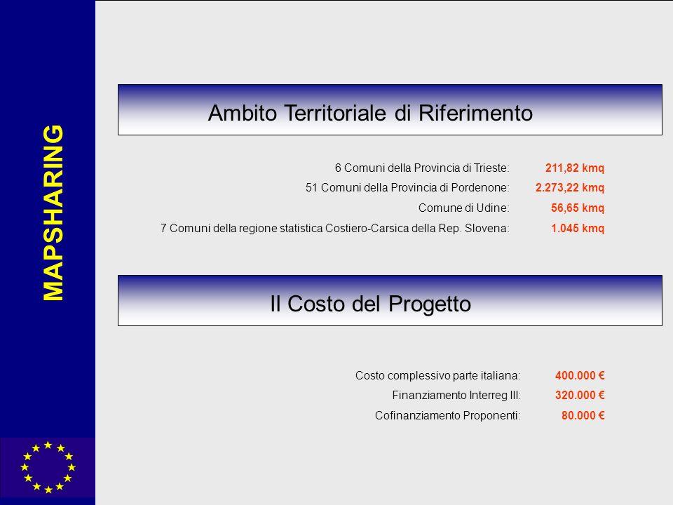 MAPSHARING Il Costo del Progetto Ambito Territoriale di Riferimento 6 Comuni della Provincia di Trieste: 51 Comuni della Provincia di Pordenone: Comun