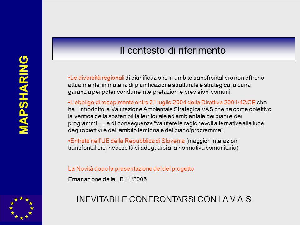 MAPSHARING Il Gruppo di lavoro PROVINCIA DI TRIESTE (Promotore italiano) Arch.