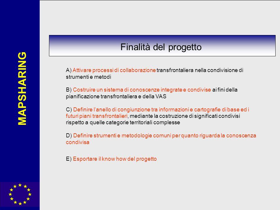 MAPSHARING Finalità del progetto A) Attivare processi di collaborazione transfrontaliera nella condivisione di strumenti e metodi B) Costruire un sist