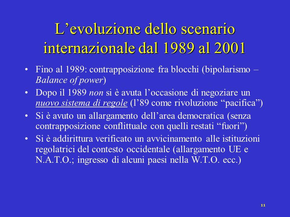 11 Levoluzione dello scenario internazionale dal 1989 al 2001 Fino al 1989: contrapposizione fra blocchi (bipolarismo – Balance of power) Dopo il 1989 non si è avuta loccasione di negoziare un nuovo sistema di regole (l89 come rivoluzione pacifica) Si è avuto un allargamento dellarea democratica (senza contrapposizione conflittuale con quelli restati fuori) Si è addirittura verificato un avvicinamento alle istituzioni regolatrici del contesto occidentale (allargamento UE e N.A.T.O.; ingresso di alcuni paesi nella W.T.O.