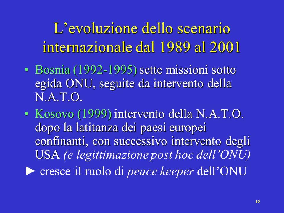 13 Levoluzione dello scenario internazionale dal 1989 al 2001 Bosnia (1992-1995)sette missioni sotto egida ONU, seguite da intervento della N.A.T.O.Bosnia (1992-1995) sette missioni sotto egida ONU, seguite da intervento della N.A.T.O.