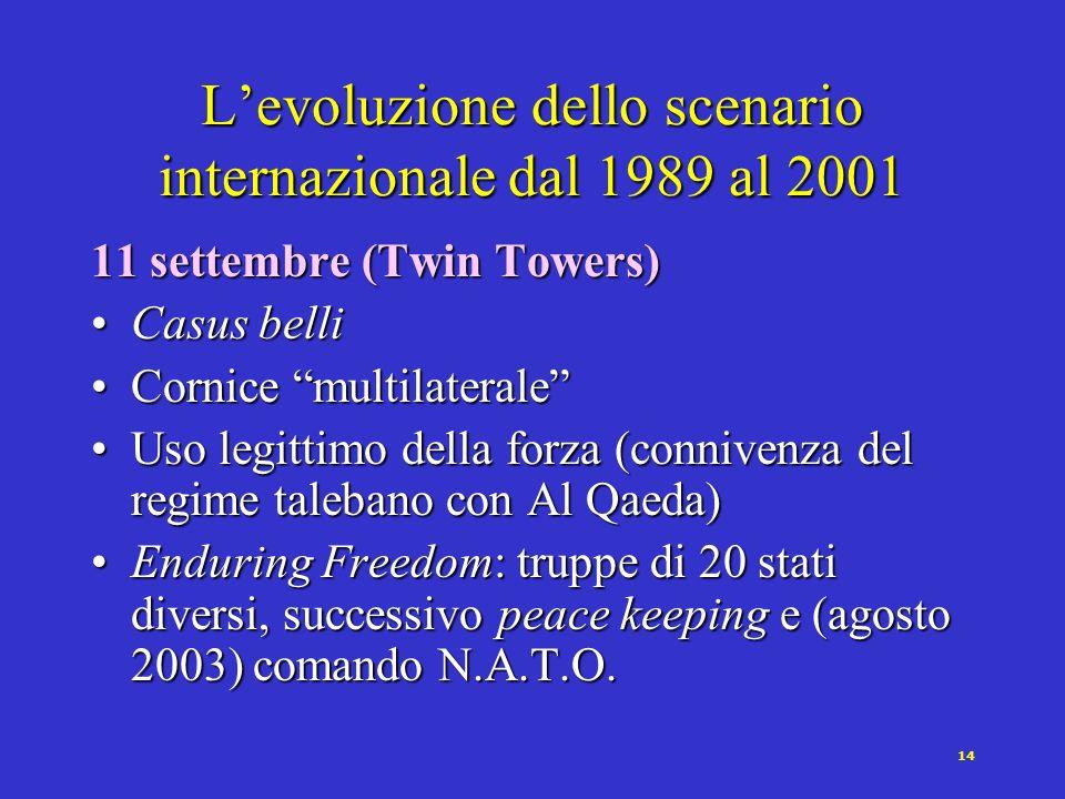 14 Levoluzione dello scenario internazionale dal 1989 al 2001 11 settembre (Twin Towers) Casus belliCasus belli Cornice multilateraleCornice multilaterale Uso legittimo della forza (connivenza del regime talebano con Al Qaeda)Uso legittimo della forza (connivenza del regime talebano con Al Qaeda) Enduring Freedom: truppe di 20 stati diversi, successivo peace keeping e (agosto 2003) comando N.A.T.O.Enduring Freedom: truppe di 20 stati diversi, successivo peace keeping e (agosto 2003) comando N.A.T.O.