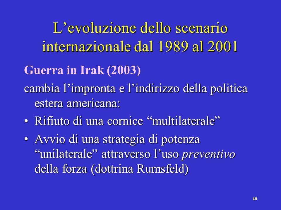 15 Levoluzione dello scenario internazionale dal 1989 al 2001 Guerra in Irak (2003) cambia limpronta e lindirizzo della politica estera americana: Rifiuto di una cornice multilateraleRifiuto di una cornice multilaterale Avvio di una strategia di potenza unilaterale attraverso luso preventivo della forza (dottrina Rumsfeld)Avvio di una strategia di potenza unilaterale attraverso luso preventivo della forza (dottrina Rumsfeld)