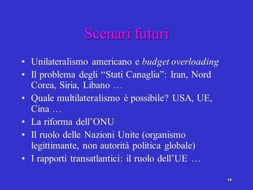 18 Scenari futuri Unilateralismo americano e budget overloading Il problema degli Stati Canaglia: Iran, Nord Corea, Siria, Libano … Quale multilateralismo è possibile.