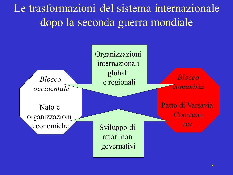4 Le trasformazioni del sistema internazionale dopo la seconda guerra mondiale Blocco occidentale Nato e organizzazioni economiche Blocco comunista Patto di Varsavia Comecon ecc.