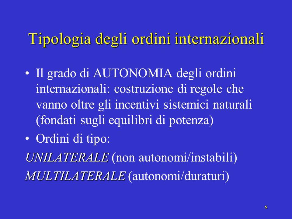 6 Tipologia degli ordini internazionali Applicazione delle Regole: a) INCLUSIVA/PARTECIPATIVA (enforcement endogeno-spontaneo) b) ESCLUSIVA/COERCITIVO (enforcement esogeno-forzoso)