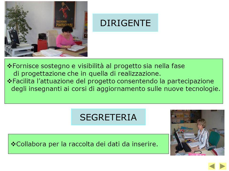 DIRIGENTE Fornisce sostegno e visibilità al progetto sia nella fase di progettazione che in quella di realizzazione.
