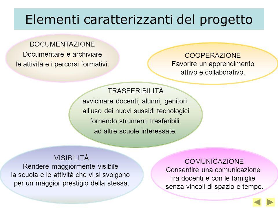 Elementi caratterizzanti del progetto COOPERAZIONE Favorire un apprendimento attivo e collaborativo.