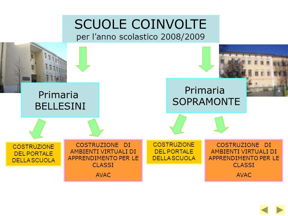 Primaria BELLESINI Primaria SOPRAMONTE SCUOLE COINVOLTE per lanno scolastico 2008/2009 COSTRUZIONE DEL PORTALE DELLA SCUOLA COSTRUZIONE DI AMBIENTI VIRTUALI DI APPRENDIMENTO PER LE CLASSI AVAC COSTRUZIONE DEL PORTALE DELLA SCUOLA COSTRUZIONE DI AMBIENTI VIRTUALI DI APPRENDIMENTO PER LE CLASSI AVAC