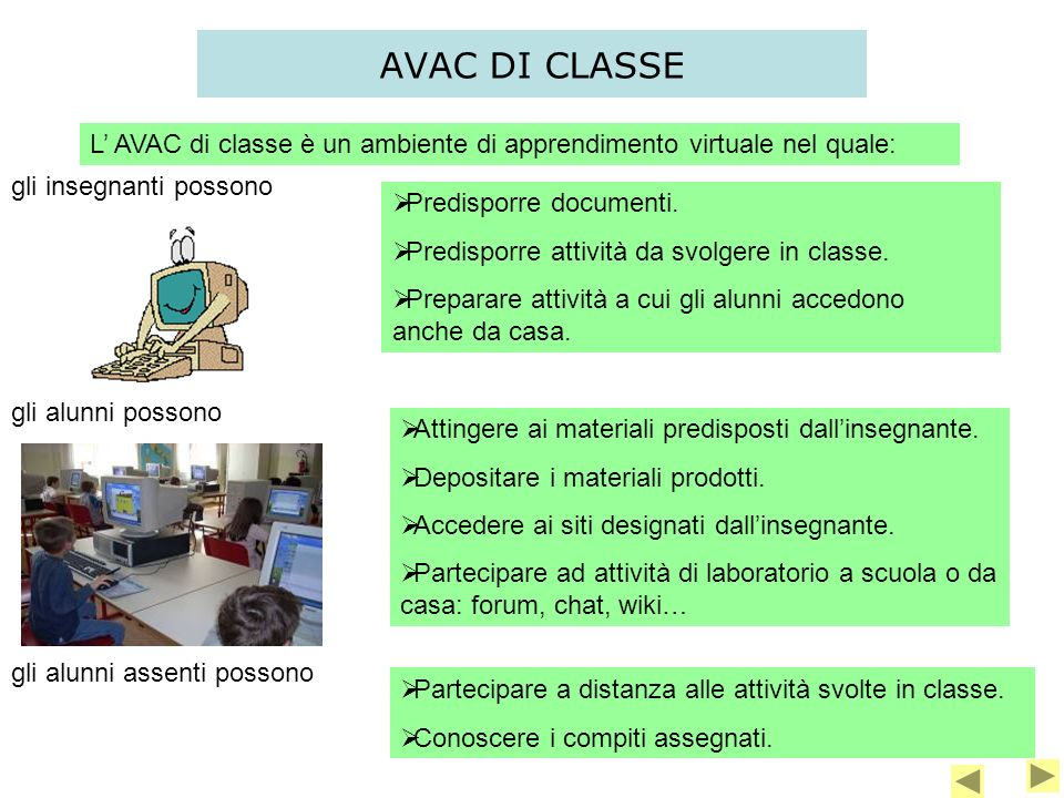 AVAC DI CLASSE gli insegnanti possono L AVAC di classe è un ambiente di apprendimento virtuale nel quale: Attingere ai materiali predisposti dallinsegnante.