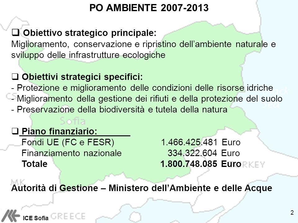 Obiettivo strategico principale: Miglioramento, conservazione e ripristino dellambiente naturale e sviluppo delle infrastrutture ecologiche Obiettivi strategici specifici: - Protezione e miglioramento delle condizioni delle risorse idriche - Miglioramento della gestione dei rifiuti e della protezione del suolo - Preservazione della biodiversità e tutela della natura Piano finanziario: Fondi UE (FC e FESR) 1.466.425.481 Euro Finanziamento nazionale 334.322.604 Euro Totale 1.800.748.085 Euro Autorità di Gestione – Ministero dellAmbiente e delle Acque PO AMBIENTE 2007-2013 ICE Sofia 2