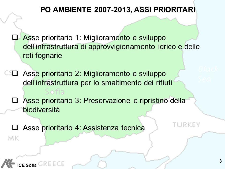 PO AMBIENTE 2007-2013, ASSE PRIORITARIO 1 Miglioramento e sviluppo dellinfrastruttura di approvvigionamento idrico e delle reti fognarie Beneficiari – amministrazioni comunali, compagnie di gestione servizi idrici e fognatura, direzioni di bacini Fondo di Coesione (FC) e mezzi nazionali: 1,284 miliardi di euro (il 71% delle risorse tоtali del PO Ambiente) ICE Sofia 4
