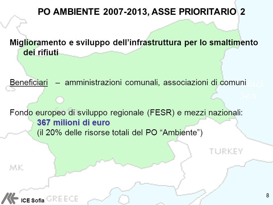 PO AMBIENTE 2007-2013, ASSE PRIORITARIO 2 Miglioramento e sviluppo dellinfrastruttura per lo smaltimento dei rifiuti Beneficiari – amministrazioni comunali, associazioni di comuni Fondo europeo di sviluppo regionale (FESR) e mezzi nazionali: 367 milioni di euro (il 20% delle risorse totali del PO Ambiente) ICE Sofia 8