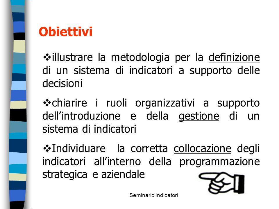 Seminario Indicatori Obiettivi illustrare la metodologia per la definizione di un sistema di indicatori a supporto delle decisioni chiarire i ruoli organizzativi a supporto dellintroduzione e della gestione di un sistema di indicatori Individuare la corretta collocazione degli indicatori allinterno della programmazione strategica e aziendale