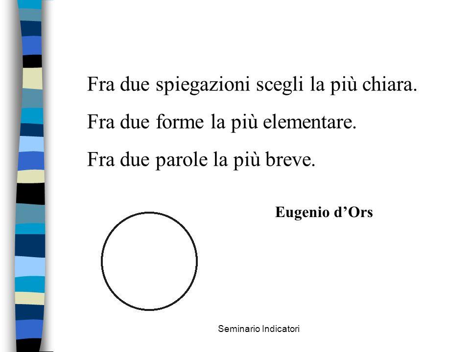 Seminario Indicatori Eugenio dOrs Fra due spiegazioni scegli la più chiara. Fra due forme la più elementare. Fra due parole la più breve.