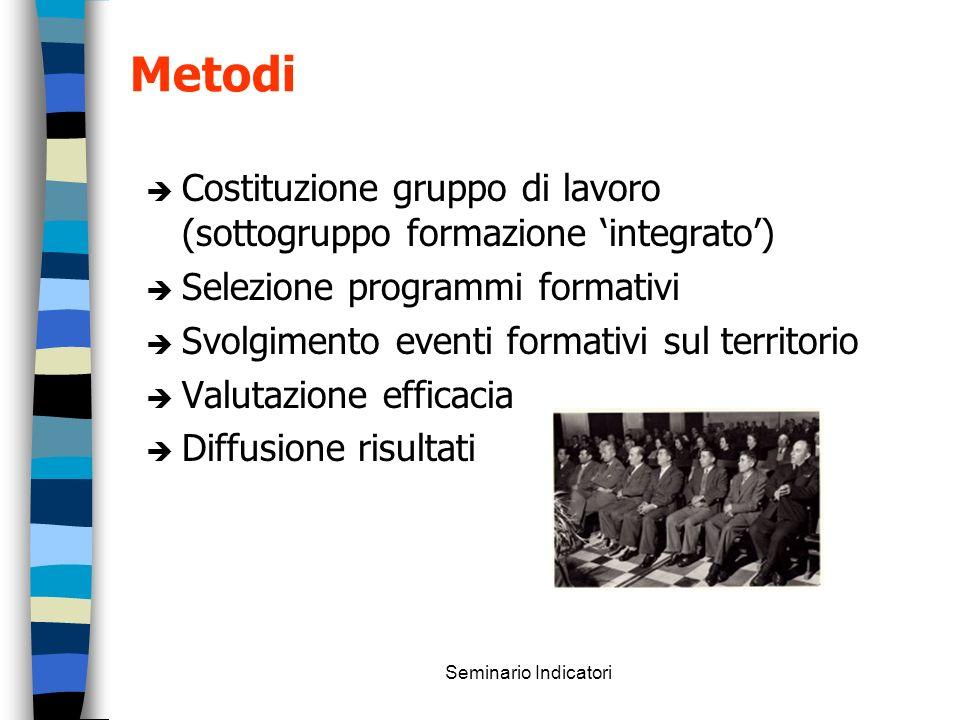 Seminario Indicatori Metodi è Costituzione gruppo di lavoro (sottogruppo formazione integrato) è Selezione programmi formativi è Svolgimento eventi fo
