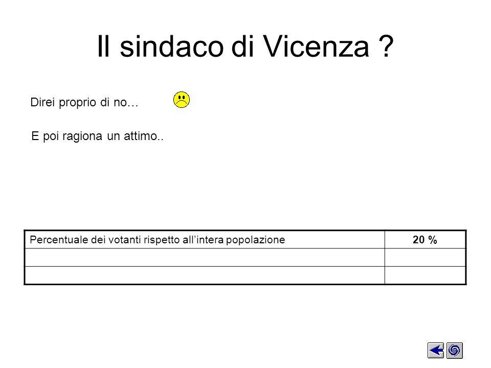 E poi ragiona un attimo..Il sindaco di Vicenza .