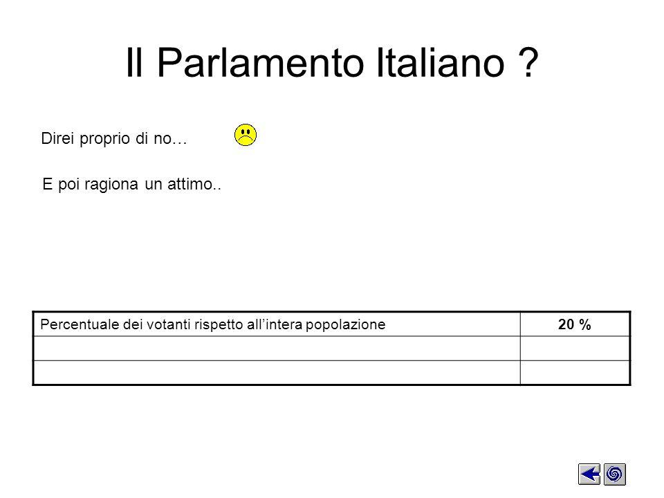 E poi ragiona un attimo..Il Parlamento Italiano .