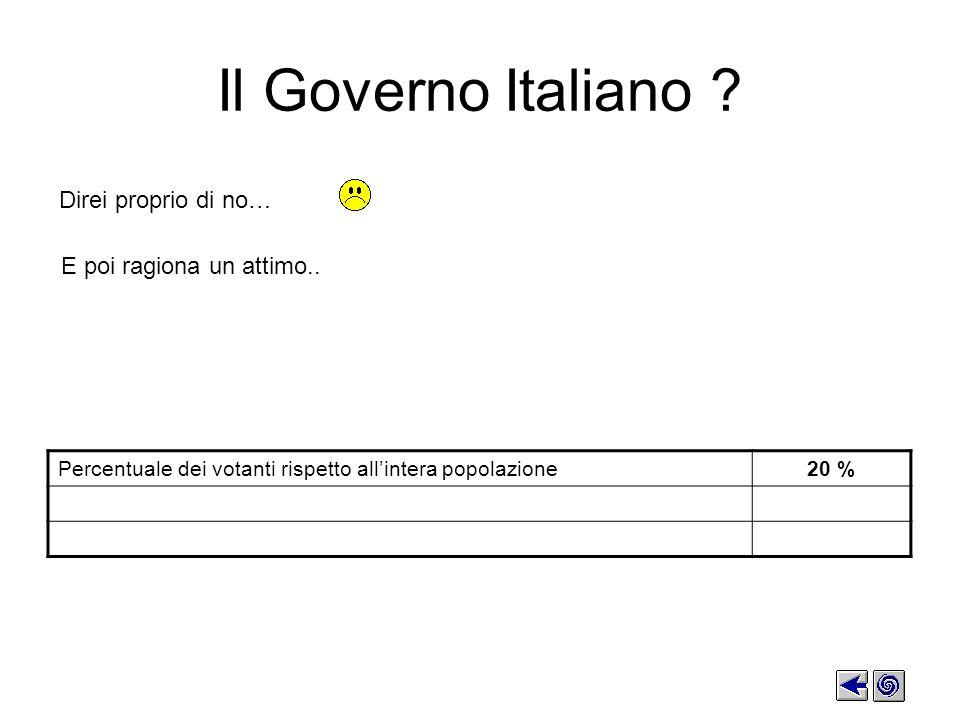E poi ragiona un attimo..Il Governo Italiano .