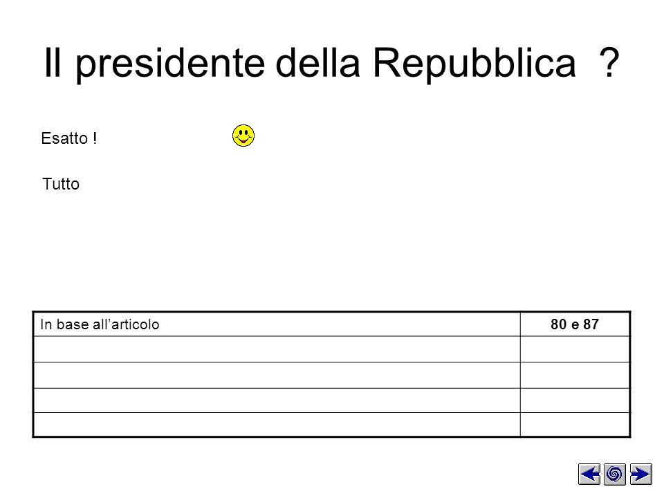 Tutto Il presidente della Repubblica ? Esatto ! In base allarticolo80 e 87