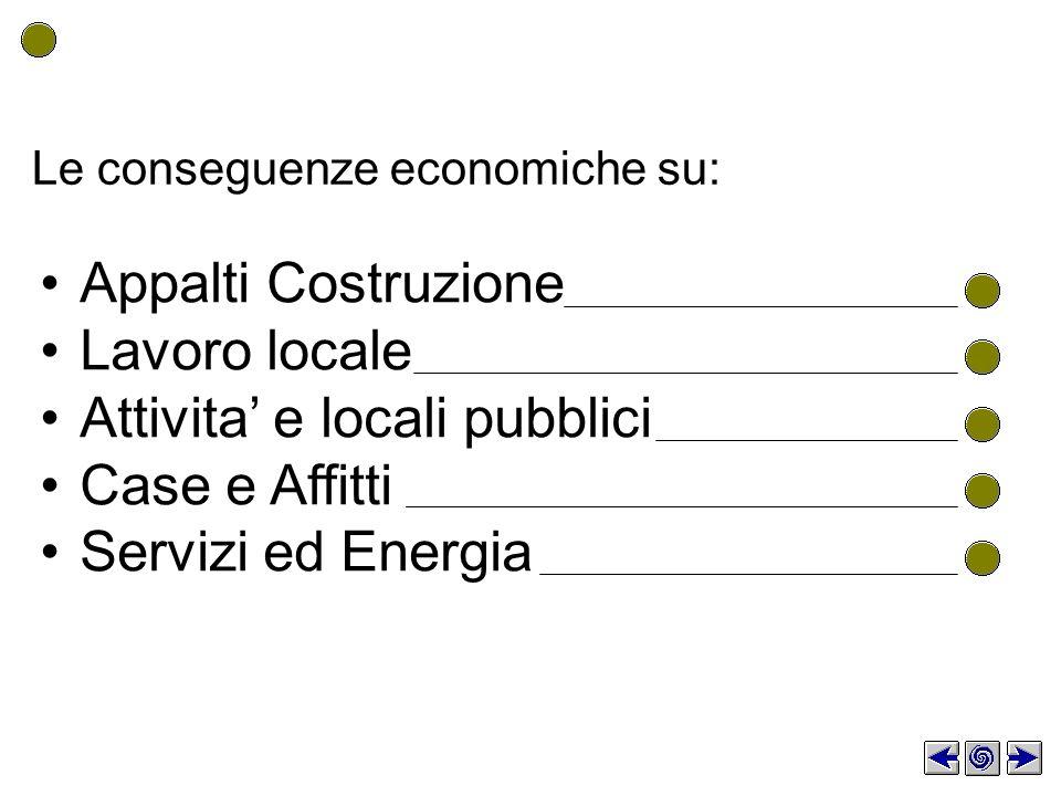 Le conseguenze economiche su: Appalti Costruzione Lavoro locale Attivita e locali pubblici Case e Affitti Servizi ed Energia