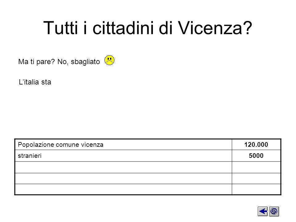 Litalia sta Tutti i cittadini di Vicenza.Ma ti pare.