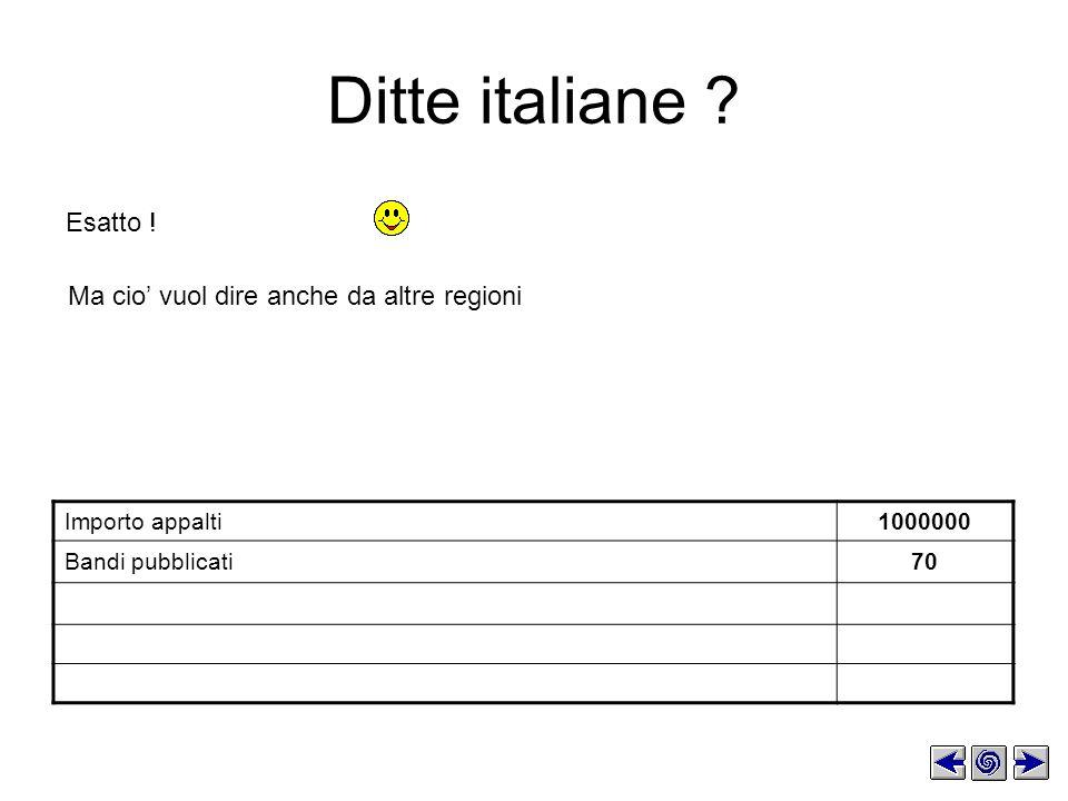 Ma cio vuol dire anche da altre regioni Ditte italiane .