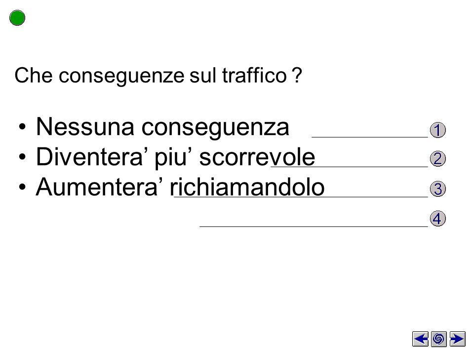 Che conseguenze sul traffico ? Nessuna conseguenza Diventera piu scorrevole Aumentera richiamandolo