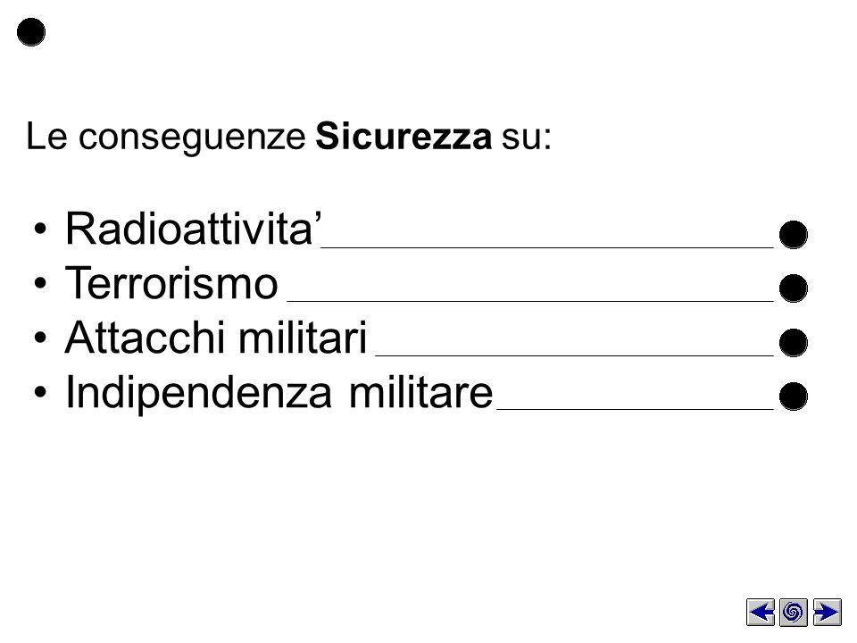 Le conseguenze Sicurezza su: Radioattivita Terrorismo Attacchi militari Indipendenza militare