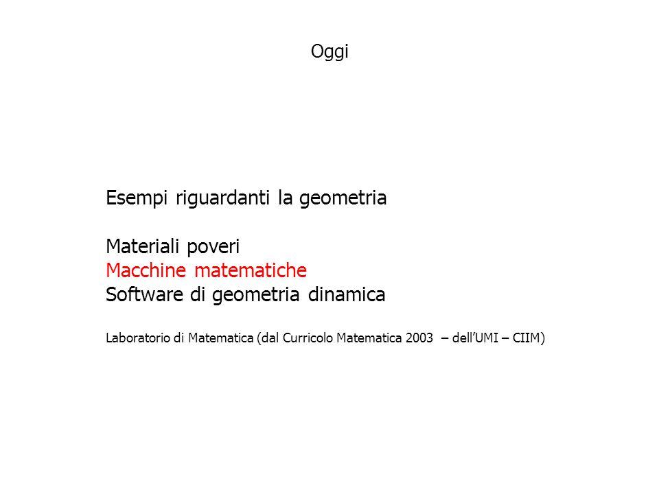 Esempi riguardanti la geometria Materiali poveri Macchine matematiche Software di geometria dinamica Laboratorio di Matematica (dal Curricolo Matemati