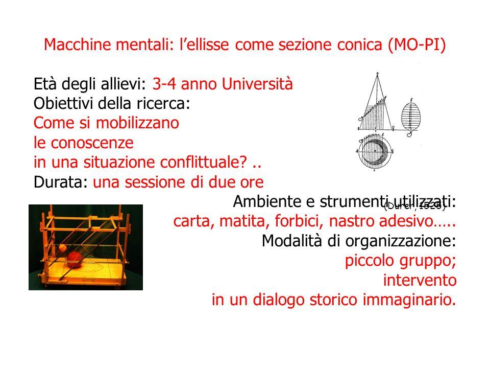 Macchine mentali: lellisse come sezione conica (MO-PI) Età degli allievi: 3-4 anno Università Obiettivi della ricerca: Come si mobilizzano le conoscen