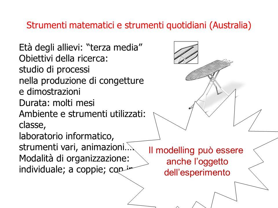 Strumenti matematici e strumenti quotidiani (Australia) Età degli allievi: terza media Obiettivi della ricerca: studio di processi nella produzione di