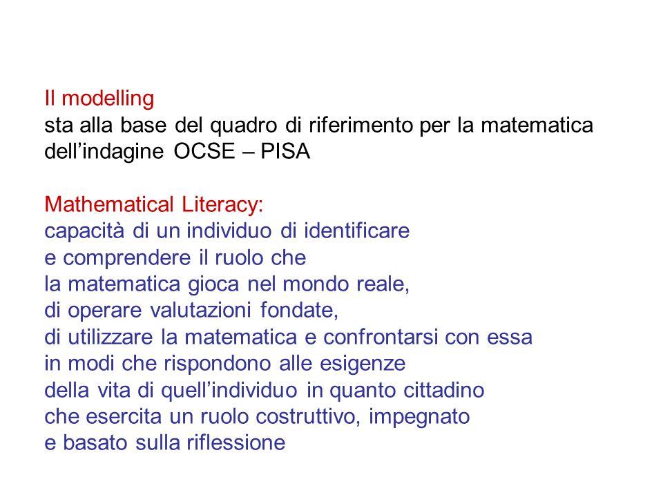 Il modelling sta alla base del quadro di riferimento per la matematica dellindagine OCSE – PISA Mathematical Literacy: capacità di un individuo di ide