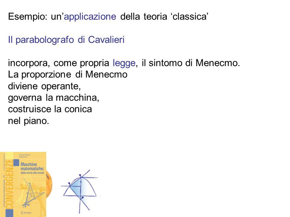 Esempio: unapplicazione della teoria classica Il parabolografo di Cavalieri incorpora, come propria legge, il sintomo di Menecmo. La proporzione di Me