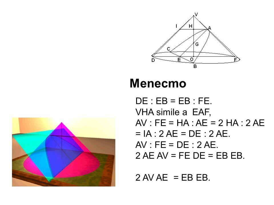DE : EB = EB : FE. VHA simile a EAF, AV : FE = HA : AE = 2 HA : 2 AE = IA : 2 AE = DE : 2 AE. AV : FE = DE : 2 AE. 2 AE AV = FE DE = EB EB. 2 AV AE =