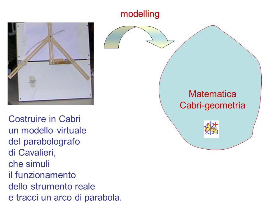modelling Matematica Cabri-geometria Costruire in Cabri un modello virtuale del parabolografo di Cavalieri, che simuli il funzionamento dello strument