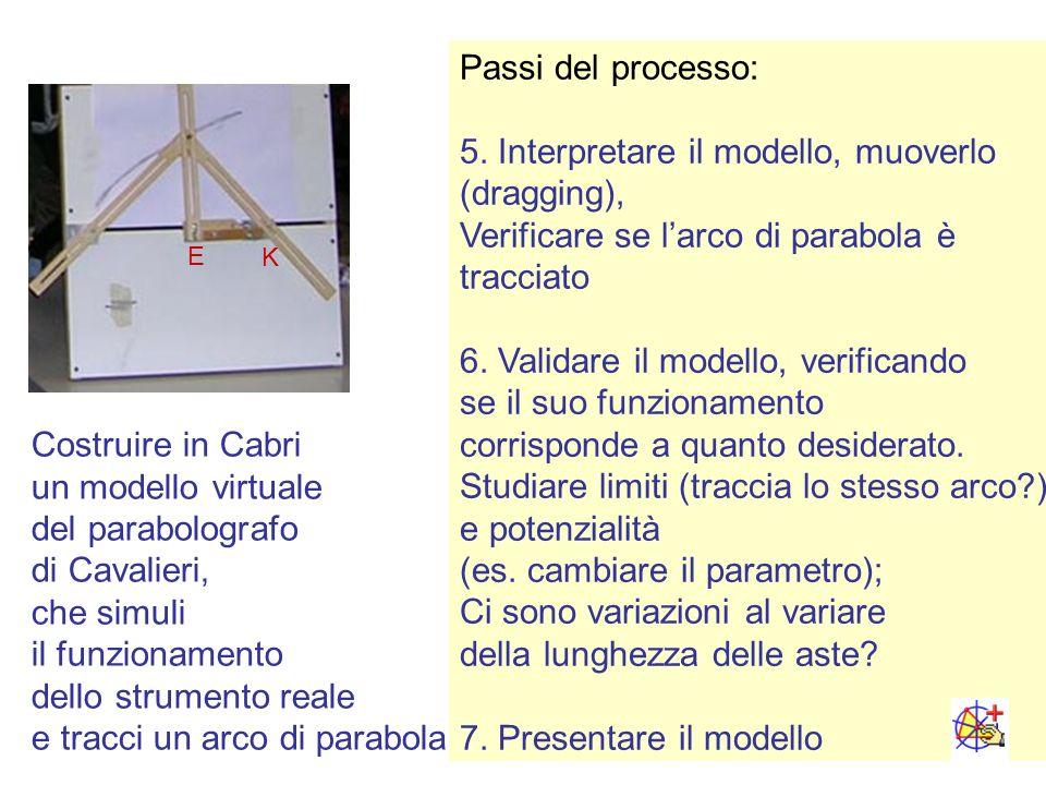 Costruire in Cabri un modello virtuale del parabolografo di Cavalieri, che simuli il funzionamento dello strumento reale e tracci un arco di parabola.