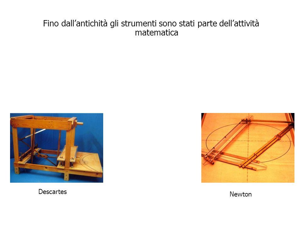 Fino dallantichità gli strumenti sono stati parte dellattività matematica Collezioni degli istituti matematici