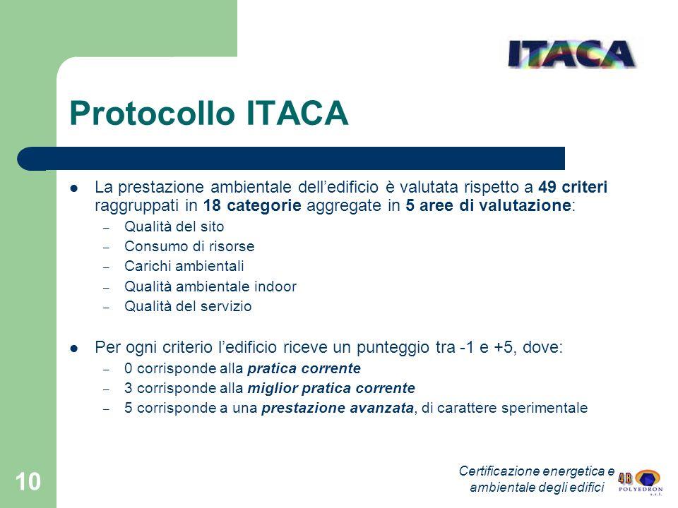 10 Protocollo ITACA La prestazione ambientale delledificio è valutata rispetto a 49 criteri raggruppati in 18 categorie aggregate in 5 aree di valutaz