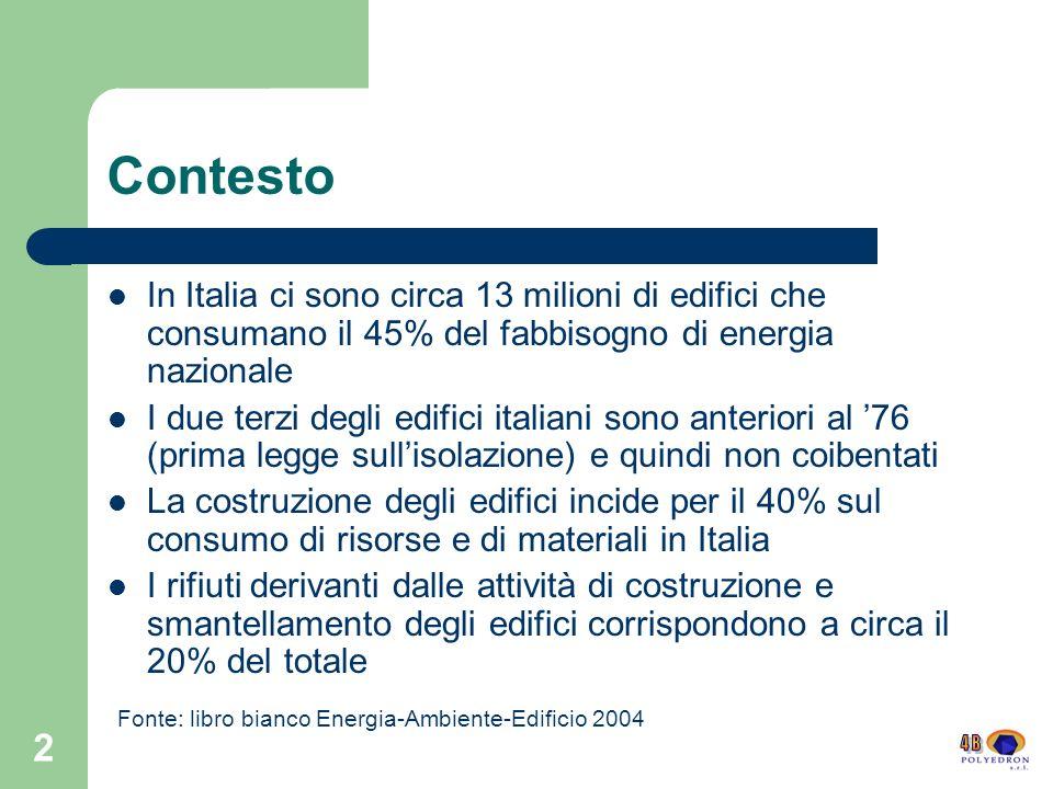 2 Contesto In Italia ci sono circa 13 milioni di edifici che consumano il 45% del fabbisogno di energia nazionale I due terzi degli edifici italiani s