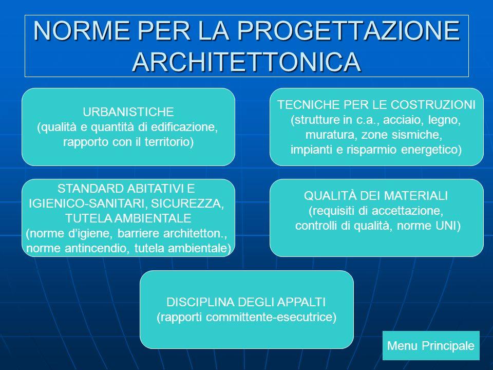 NORME PER LA PROGETTAZIONE ARCHITETTONICA Menu Principale URBANISTICHE (qualità e quantità di edificazione, rapporto con il territorio) TECNICHE PER L