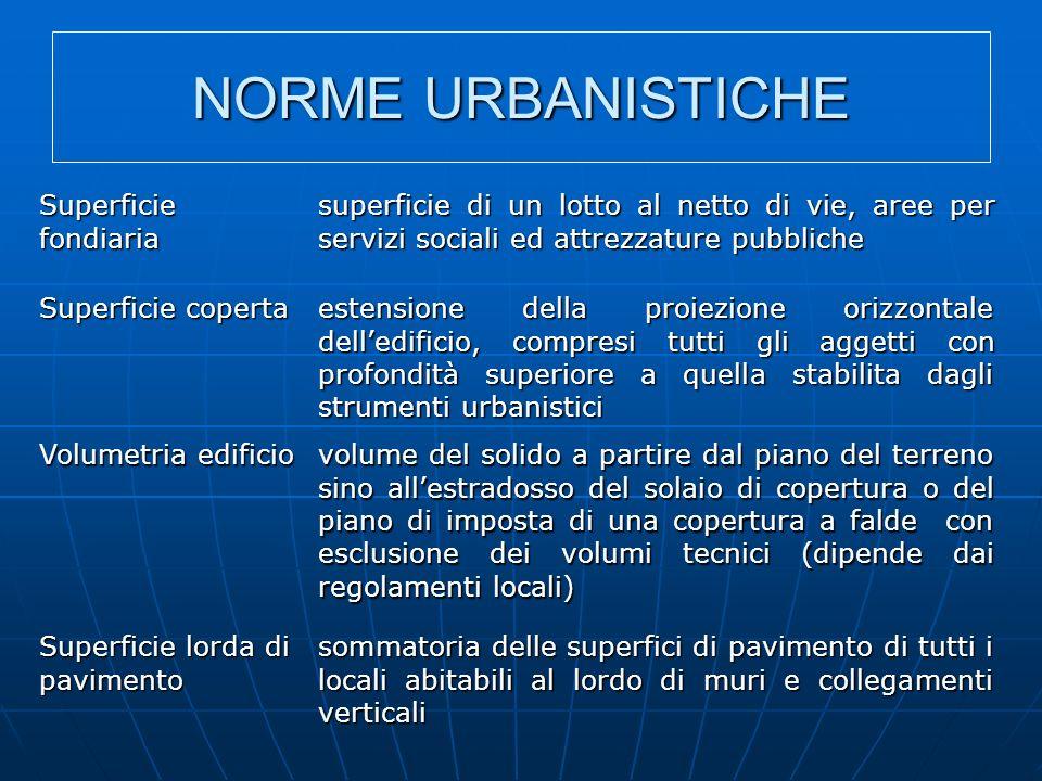 NORME URBANISTICHE Superficie fondiaria superficie di un lotto al netto di vie, aree per servizi sociali ed attrezzature pubbliche Superficie coperta