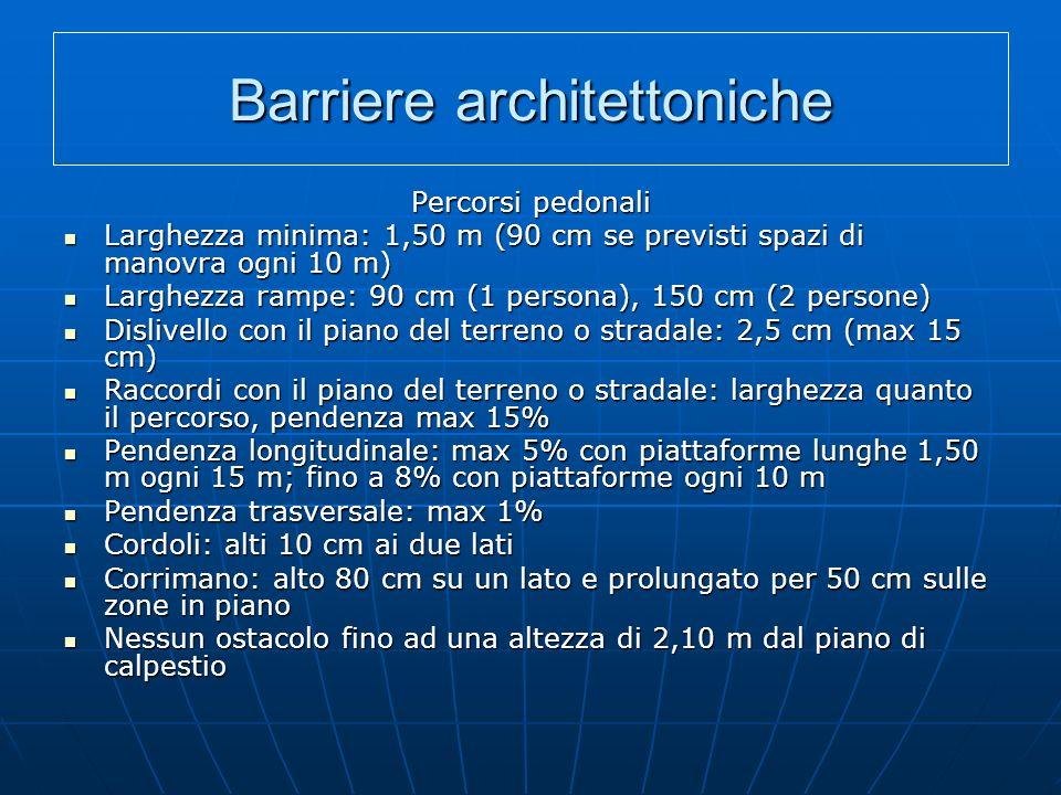 Barriere architettoniche Percorsi pedonali Larghezza minima: 1,50 m (90 cm se previsti spazi di manovra ogni 10 m) Larghezza minima: 1,50 m (90 cm se previsti spazi di manovra ogni 10 m) Larghezza rampe: 90 cm (1 persona), 150 cm (2 persone) Larghezza rampe: 90 cm (1 persona), 150 cm (2 persone) Dislivello con il piano del terreno o stradale: 2,5 cm (max 15 cm) Dislivello con il piano del terreno o stradale: 2,5 cm (max 15 cm) Raccordi con il piano del terreno o stradale: larghezza quanto il percorso, pendenza max 15% Raccordi con il piano del terreno o stradale: larghezza quanto il percorso, pendenza max 15% Pendenza longitudinale: max 5% con piattaforme lunghe 1,50 m ogni 15 m; fino a 8% con piattaforme ogni 10 m Pendenza longitudinale: max 5% con piattaforme lunghe 1,50 m ogni 15 m; fino a 8% con piattaforme ogni 10 m Pendenza trasversale: max 1% Pendenza trasversale: max 1% Cordoli: alti 10 cm ai due lati Cordoli: alti 10 cm ai due lati Corrimano: alto 80 cm su un lato e prolungato per 50 cm sulle zone in piano Corrimano: alto 80 cm su un lato e prolungato per 50 cm sulle zone in piano Nessun ostacolo fino ad una altezza di 2,10 m dal piano di calpestio Nessun ostacolo fino ad una altezza di 2,10 m dal piano di calpestio