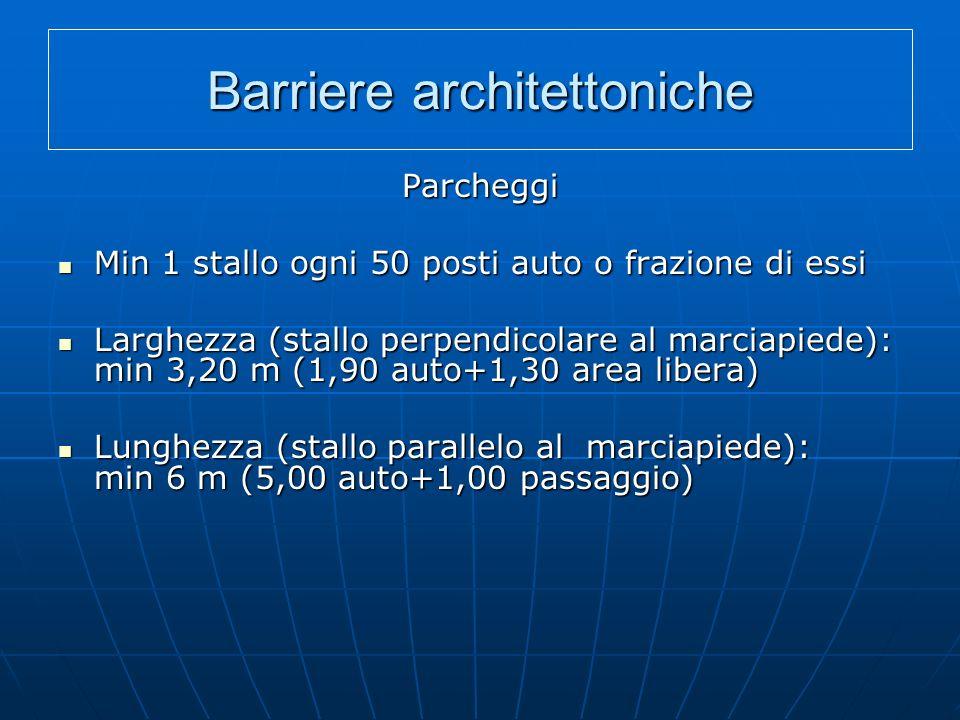 Barriere architettoniche Parcheggi Min 1 stallo ogni 50 posti auto o frazione di essi Min 1 stallo ogni 50 posti auto o frazione di essi Larghezza (stallo perpendicolare al marciapiede): min 3,20 m (1,90 auto+1,30 area libera) Larghezza (stallo perpendicolare al marciapiede): min 3,20 m (1,90 auto+1,30 area libera) Lunghezza (stallo parallelo al marciapiede): min 6 m (5,00 auto+1,00 passaggio) Lunghezza (stallo parallelo al marciapiede): min 6 m (5,00 auto+1,00 passaggio)