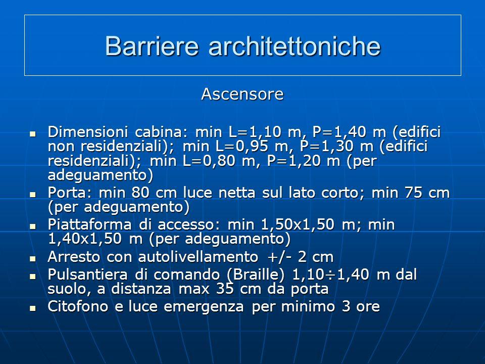 Barriere architettoniche Ascensore Dimensioni cabina: min L=1,10 m, P=1,40 m (edifici non residenziali); min L=0,95 m, P=1,30 m (edifici residenziali); min L=0,80 m, P=1,20 m (per adeguamento) Dimensioni cabina: min L=1,10 m, P=1,40 m (edifici non residenziali); min L=0,95 m, P=1,30 m (edifici residenziali); min L=0,80 m, P=1,20 m (per adeguamento) Porta: min 80 cm luce netta sul lato corto; min 75 cm (per adeguamento) Porta: min 80 cm luce netta sul lato corto; min 75 cm (per adeguamento) Piattaforma di accesso: min 1,50x1,50 m; min 1,40x1,50 m (per adeguamento) Piattaforma di accesso: min 1,50x1,50 m; min 1,40x1,50 m (per adeguamento) Arresto con autolivellamento +/- 2 cm Arresto con autolivellamento +/- 2 cm Pulsantiera di comando (Braille) 1,10÷1,40 m dal suolo, a distanza max 35 cm da porta Pulsantiera di comando (Braille) 1,10÷1,40 m dal suolo, a distanza max 35 cm da porta Citofono e luce emergenza per minimo 3 ore Citofono e luce emergenza per minimo 3 ore