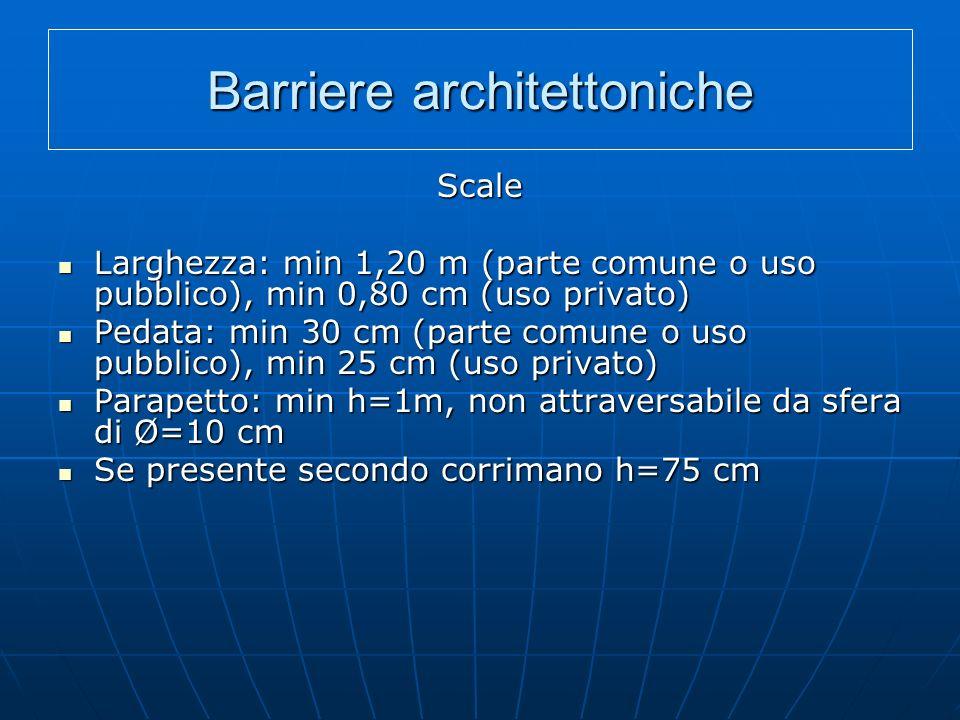 Barriere architettoniche Scale Larghezza: min 1,20 m (parte comune o uso pubblico), min 0,80 cm (uso privato) Larghezza: min 1,20 m (parte comune o uso pubblico), min 0,80 cm (uso privato) Pedata: min 30 cm (parte comune o uso pubblico), min 25 cm (uso privato) Pedata: min 30 cm (parte comune o uso pubblico), min 25 cm (uso privato) Parapetto: min h=1m, non attraversabile da sfera di Ø=10 cm Parapetto: min h=1m, non attraversabile da sfera di Ø=10 cm Se presente secondo corrimano h=75 cm Se presente secondo corrimano h=75 cm